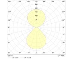 Stehleuchte LED   SOL V   145W   17650lm   840   ON/OFF  ...