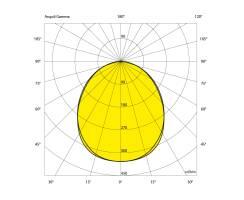 TEC-MAR® LED 2065 FORMA (microprismatic) PMA - 22W | 4000K | 2.600lm