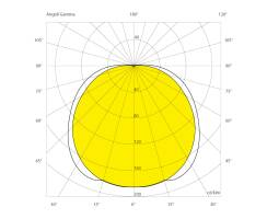 TEC-MAR® LED 7011 BALTIC 2 B4 - 08W   4000K   900lm