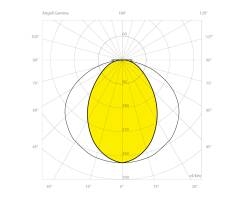 TEC-MAR® LED 2057 UNICA 2 600 LC - 19W | 4000K | 2.200lm
