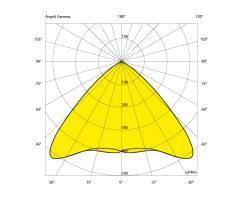 TEC-MAR® LED 8029 LORDINO PR - 30W | 4000K | 3.500lm LED Fluter