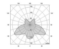 TEC-MAR 8010-588-3 FASHION-PRISM 588 HIE 250W Detailbild 0