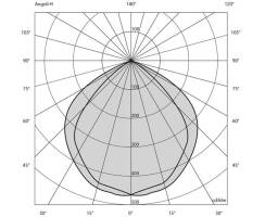 TEC-MAR LED 8094/DR MINI-PRINCE  ellipsenförmig -...