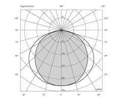 TEC-MAR LED 1811/Q QUEEN  Opal - 4000K | 3724lm | 32W